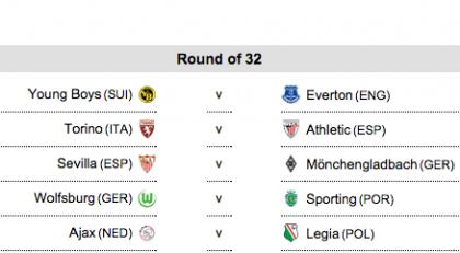 sorteggio europa league 2