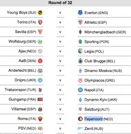 sorteggio europa league 3