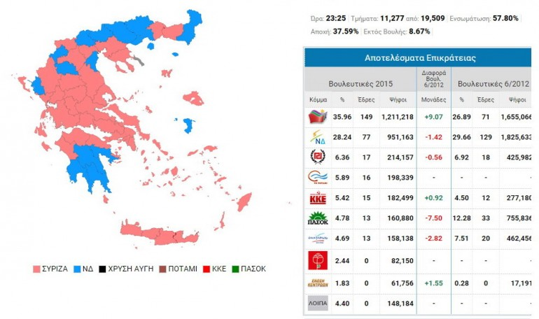 Elezioni in Grecia, i risultati