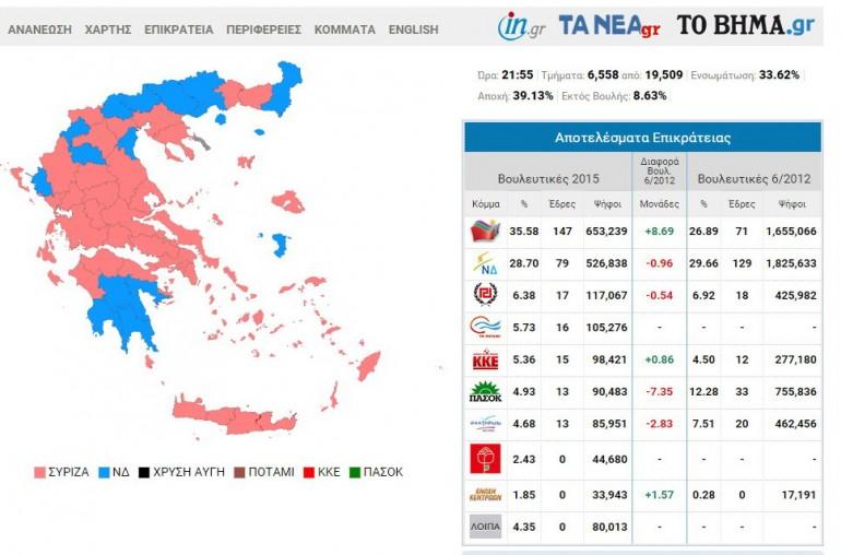 Elezioni in Grecia, la vittoria di Syriza