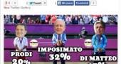 Quirinarie M5S, vince Imposimato, ma Prodi è secondo