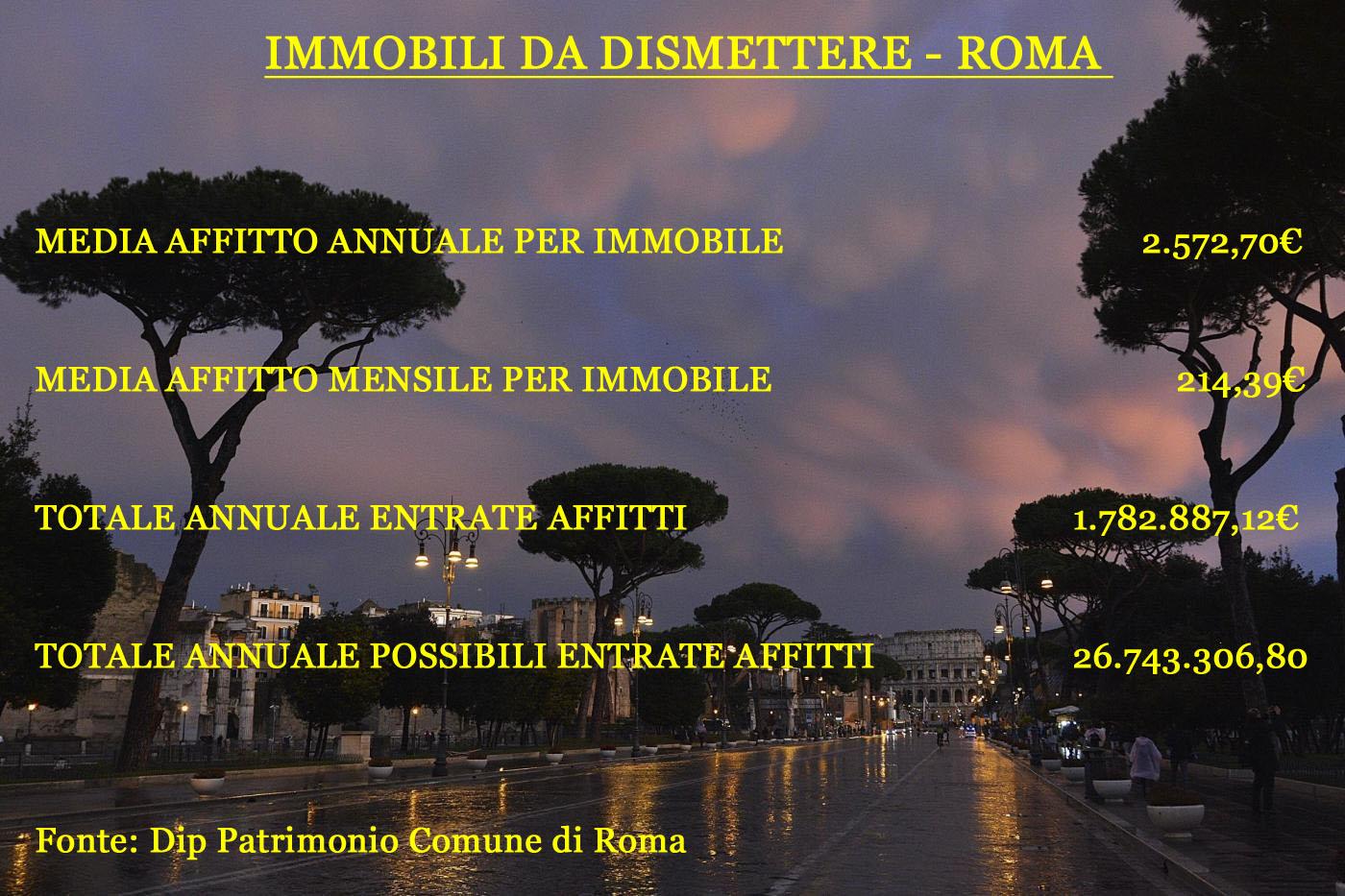 Roma, arcobaleno e nuvole rosse dopo il temporale