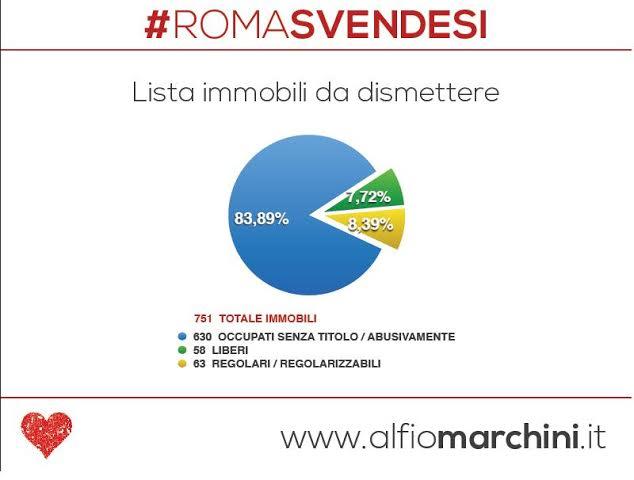 roma-svendopoli-1