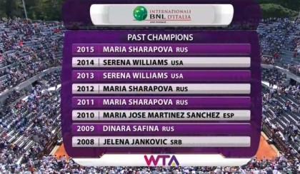 Internazionali Roma 2015 Sharapova vittoria Suarez Navarro albo d'oro