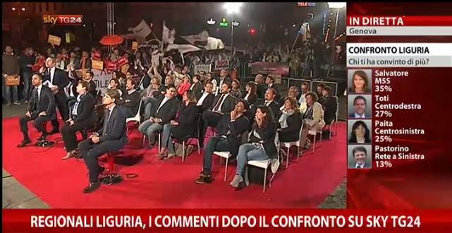 Confronto Sky Liguria Diretta