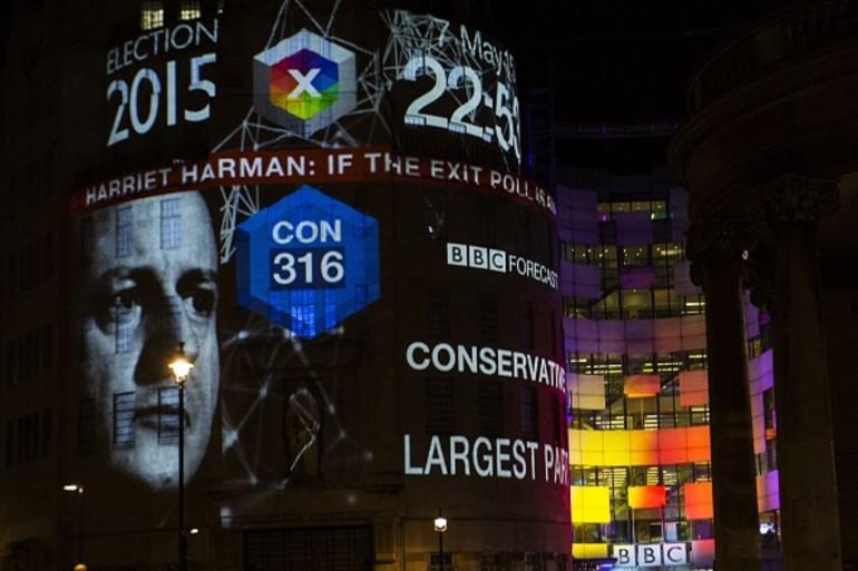 elezioni regno unito 2015 risultati exit poll