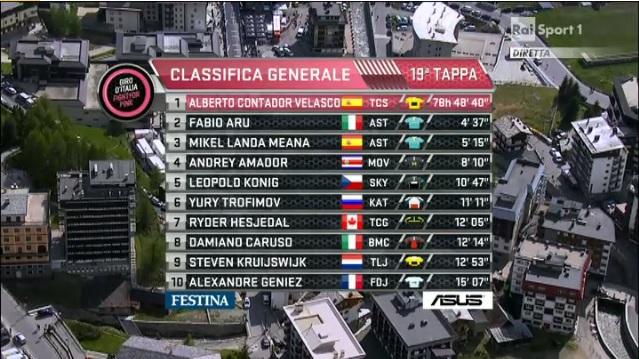 Giro d'Italia 2015 la diretta diciannovesima tappa
