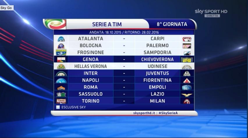 Calendario Serie A Ottava Giornata.Calendario Serie A 2015 2016 Roma Juventus Alla Seconda