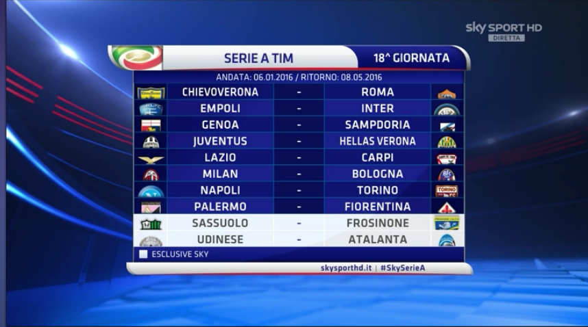 Calendario Serie A Inter Milan.Calendario Serie A 2015 2016 Roma Juventus Alla Seconda