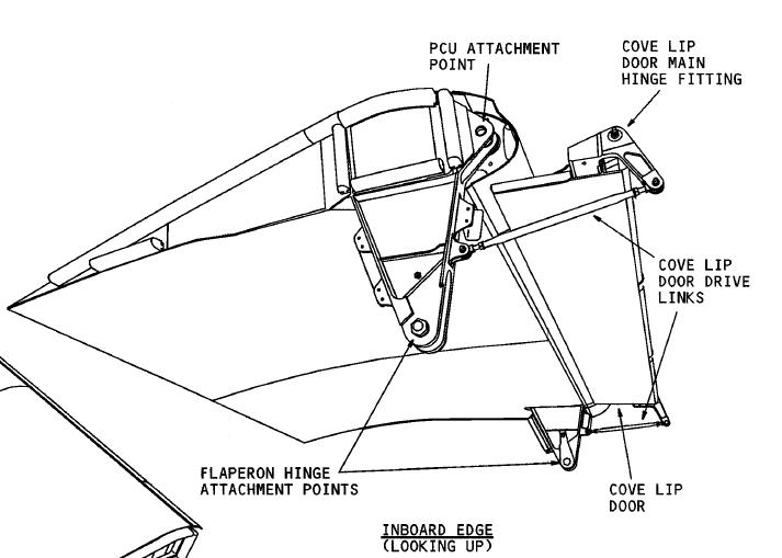 La struttura di un flaperon di un Boeing 777  (Airliners.net)
