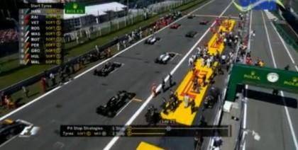 Gran Premio d'Italia Monza partenza