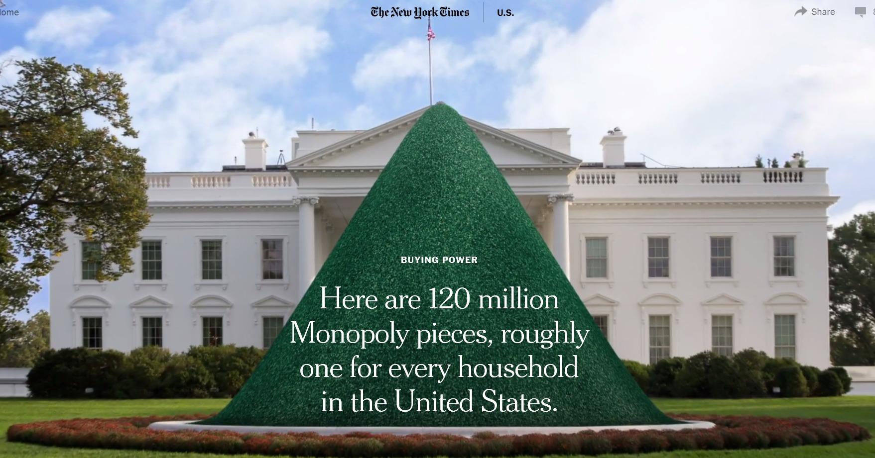monopoli times