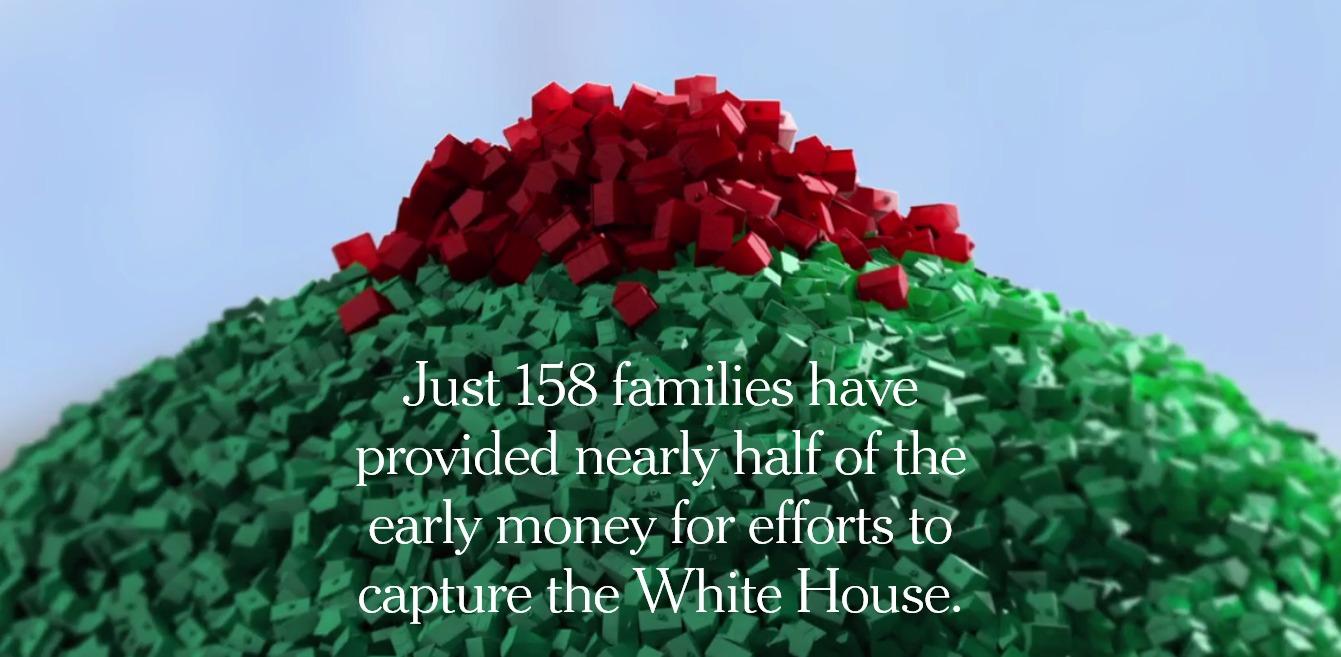 soldi presidenziali