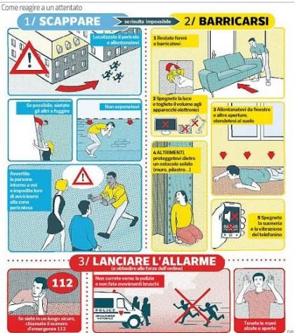 attacco terroristico istruzioni da seguire