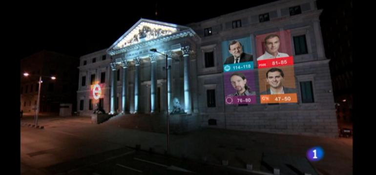 elezioni spagna 2015 risultati spoglio - exit TVE
