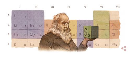 Dmitrij mendeleev tavola periodica degli elementi - Mendeleev e la tavola periodica ...