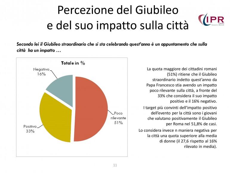 sondaggio-prossima-roma-olimpiadi-giubileo-11