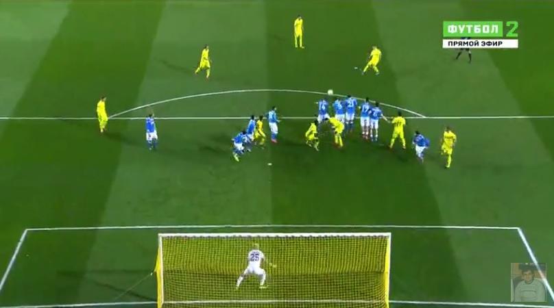 VILLARREAL-NAPOLI 1-0 | VIDEO GOL E HIGHLIGHTS