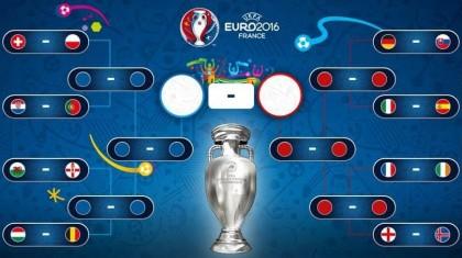 Europei 2016 Calendario
