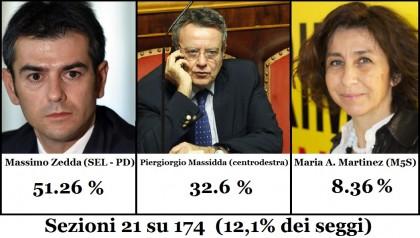 risultati elezioni comunali 2016 Cagliari