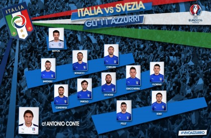 Italia-Svezia diretta live