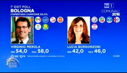 risultati risultati ballottaggi sindaco elezioni comunali Bologna 2016
