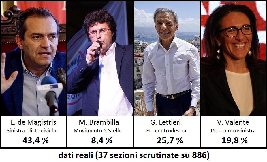 Risultati Elezioni Comunali 2016 Napoli
