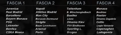 Sorteggio gironi champions league 2016 2017