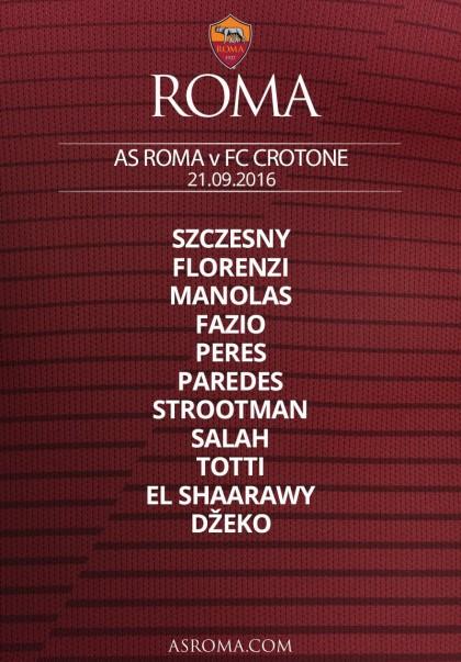 Roma-Crotone risultato diretta live