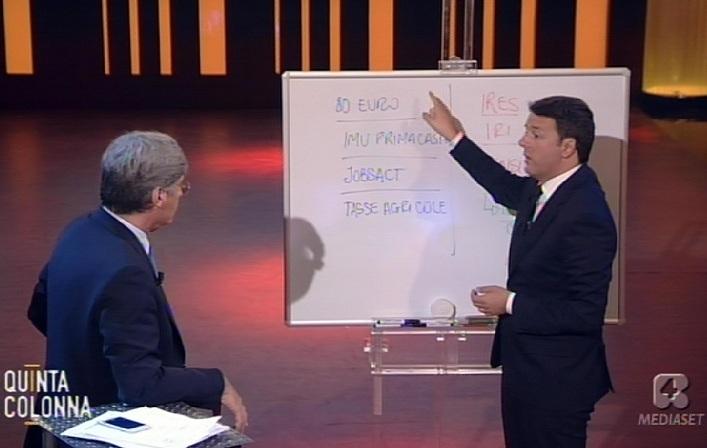 Quinta Colonna, 26 settembre su Rete 4: Renzi, Salvini