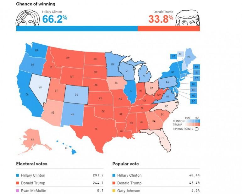 elezioni-usa-2016-mappa-quattro-novembre-silver