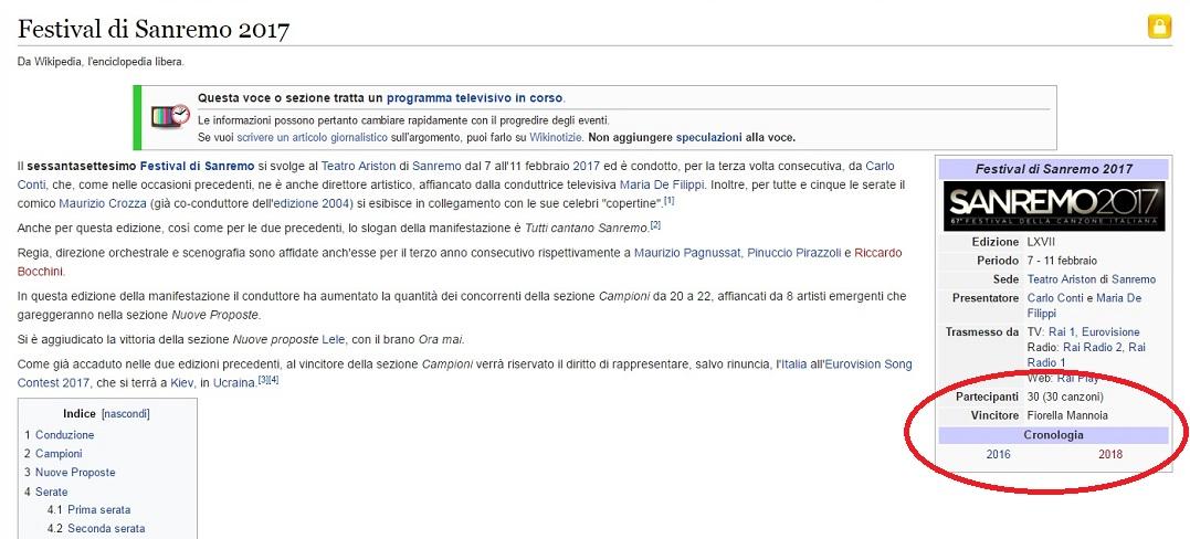 sanremo wikipedia