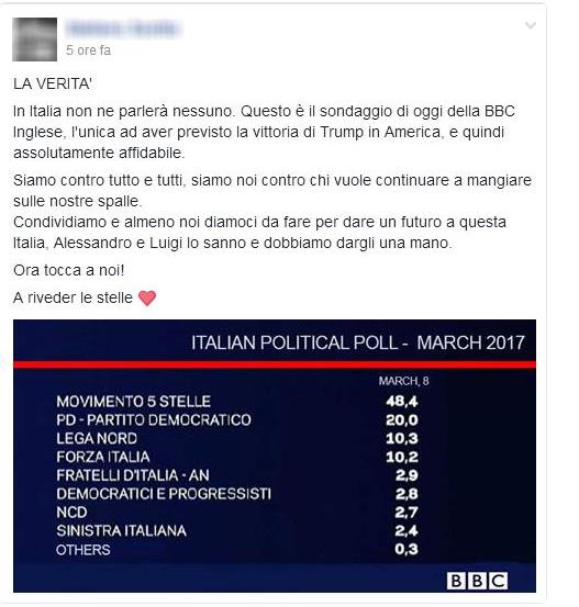 sondaggio-bufala-m5s-twitter
