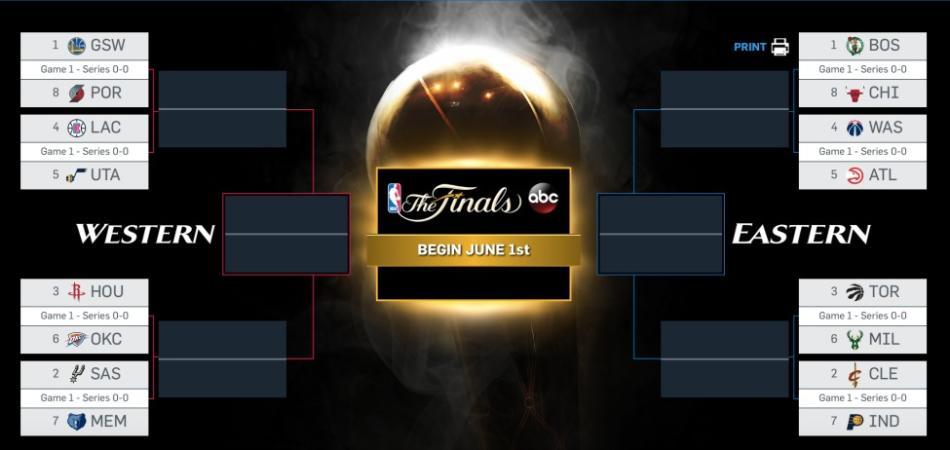 play-off NBA