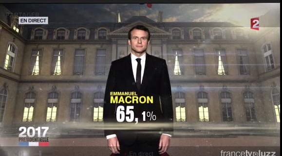 Emmanuel Macron presidente