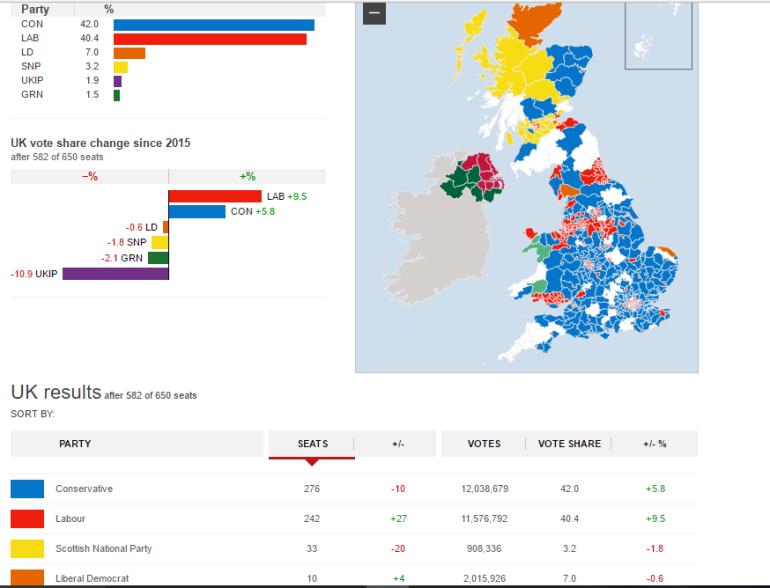 elezioni-regno-unito-2017-jeremy-corbyn-mappa