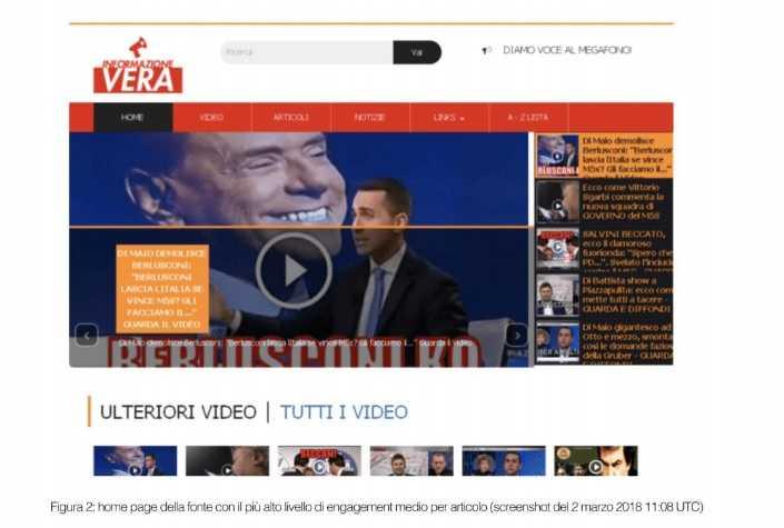 mapping italian news